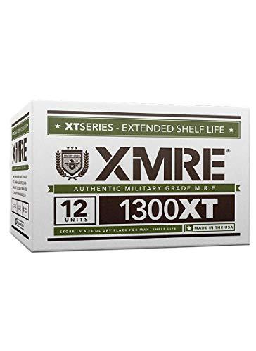 Top 10 Xmre Case of 2021