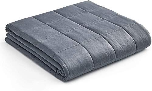 Top 10 Wnm Blanket of 2021
