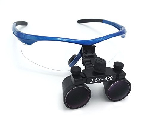 Top 10 Zgood Loupes of 2021